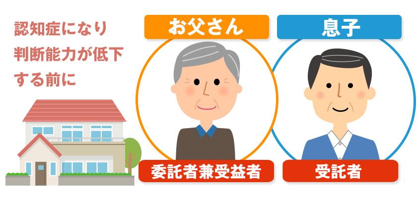 ninchisyou_minjishintaku